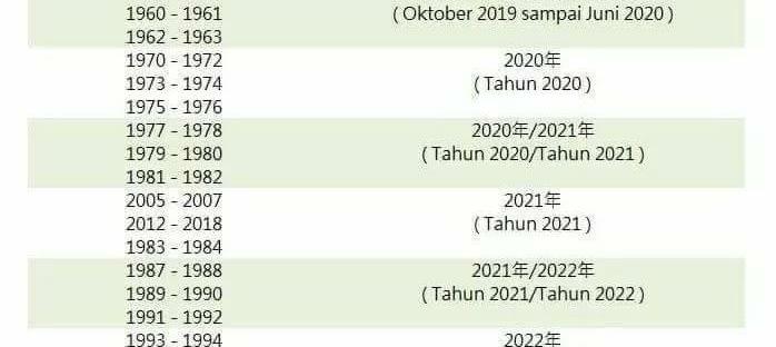 Jadwal Update Hongkong ID Card Pintar Untuk Warga Hongkong Termasuk